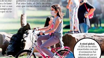 Niños chilenos y pandemia: muy preocupados por el coronavirus y creen mitos sobre él – El Mercurio